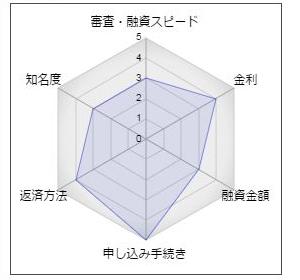 """足利小山信用金庫「いざっと」"""""""