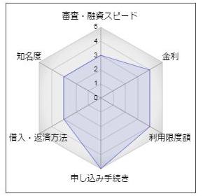 """香川銀行「PaPaっとカード」"""""""