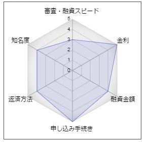 """西日本シティ銀行「キレイのミカタ」"""""""