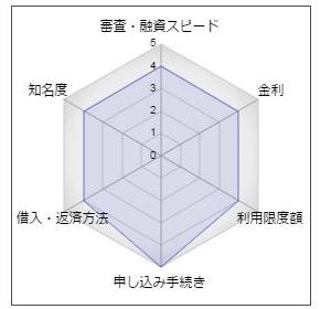 熊本銀行「ナイスカバー」