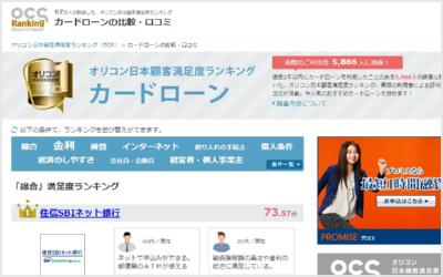 2015年オリコン日本顧客満足度調査・カードローン部門