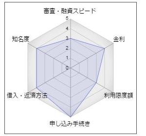 """福岡銀行「ナイスカバー」"""""""