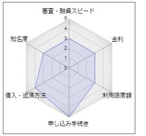 """宮崎銀行カードローン「SAKULA(サクラ)」"""""""