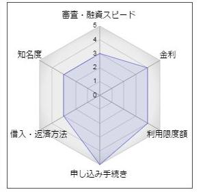 """高鍋信用金庫「プラス」"""""""