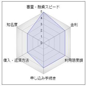 栃木銀行「とちぎんSMART NEXT(スマートネクスト)」