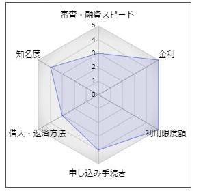 """トマト銀行カードローン「キューリ」"""""""